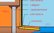 Способы утепления пола в каркасном доме на винтовых сваях: электрический теплый пол, водяной теплый пол и другие